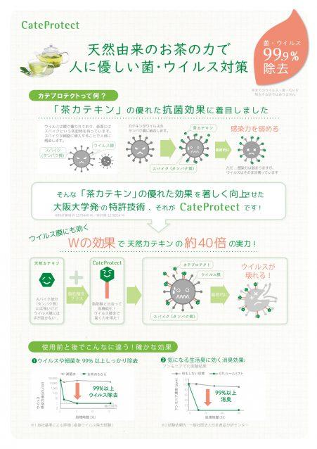 コロナ 緑茶 新型
