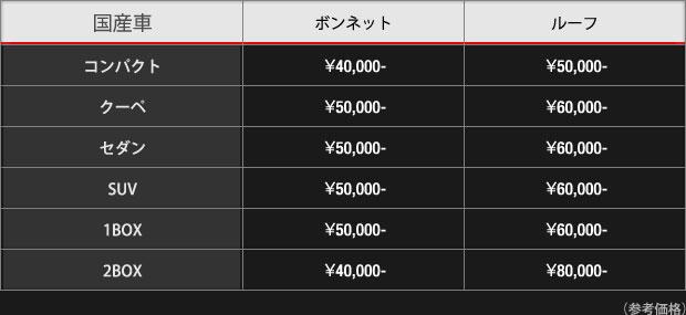 カーラッピング 国産車 施工価格(参考価格)