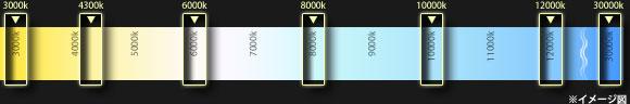 カラー(色温度)バリエーション表