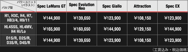 Blue Ray [9000K] 価格表