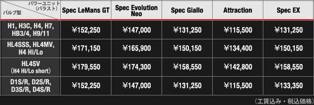 Spark White [6000K] 価格表