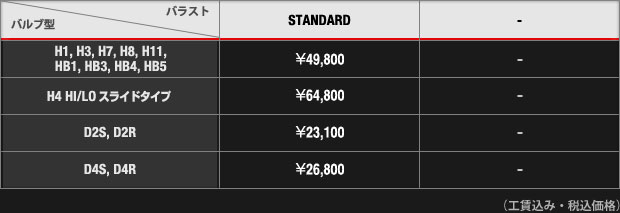 STANDARD [B-PACS ORIGINAL HID] 6000K 価格表