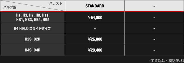 STANDARD [B-PACS ORIGINAL HID] 3200K 価格表