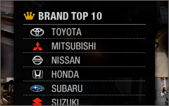 INDEX:BRAND TOP 10
