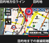目的地検索画面